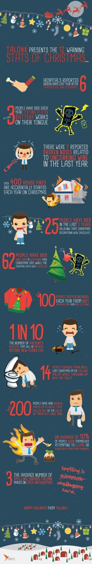 talonX-Holiday-Infographic-Design-2014