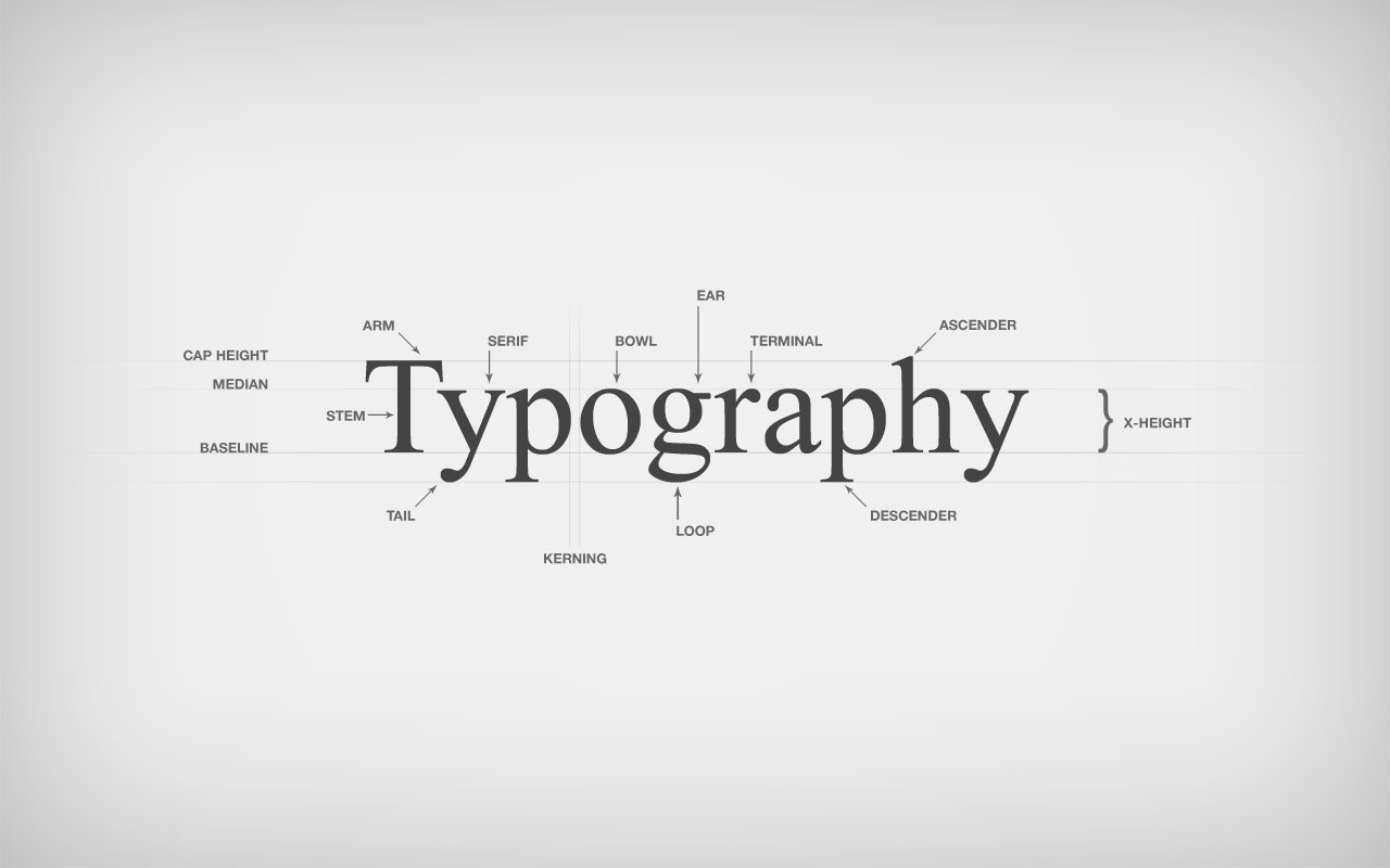 Graphic Design Typography