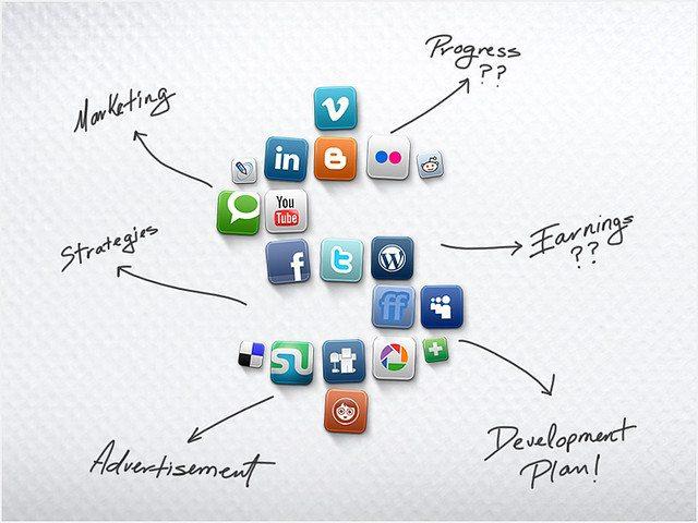 Social Media Marketing Calgary